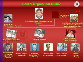 Carta Organisasi PKPP