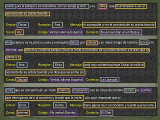 elementos-de-la-comunicacic3b3n