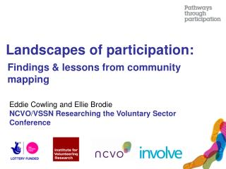 Landscapes of participation:
