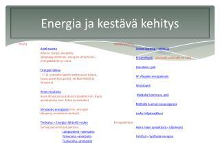 Energia ja kestävä kehitys