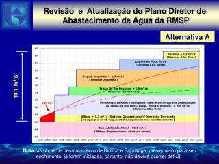 Alternativa A