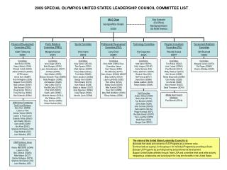 2009 SPECIAL OLYMPICS UNITED STATES LEADERSHIP COUNCIL COMMITTEE LIST