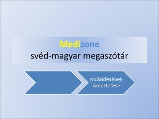 Medi z one svéd-magyar megaszótár