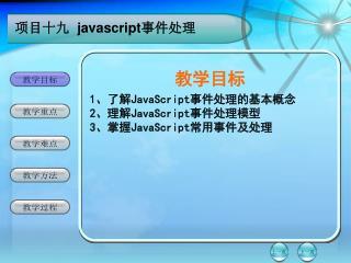 教学目标 1 、了解 JavaScript 事件处理的基本概念  2 、理解 JavaScript 事件处理模型 3 、掌握 JavaScript 常用事件及处理