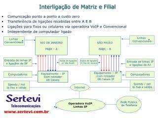 Interligação de Matriz e Filial