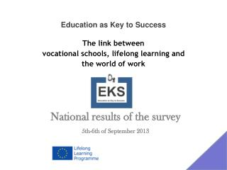 National results of the survey