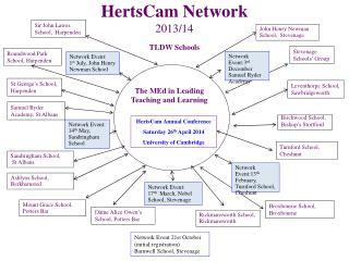 HertsCam Network 2013/14  TLDW Schools