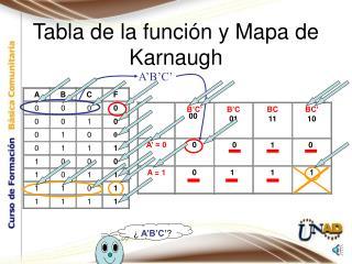 Tabla de la función y Mapa de Karnaugh