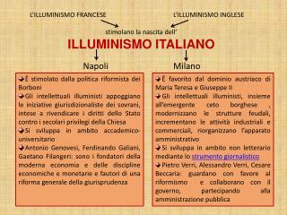 L'ILLUMINISMO FRANCESE L'ILLUMINISMO INGLESE stimolano la nascita dell'  ILLUMINISMO ITALIANO