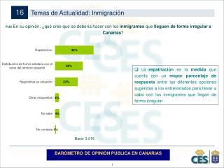 Temas de Actualidad: Inmigración