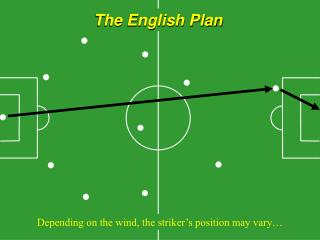 The English Plan