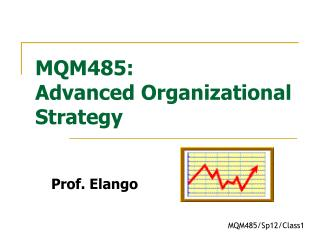 MQM485:  Advanced Organizational Strategy