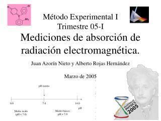Mediciones de absorción de radiación electromagnética.
