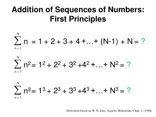 Addition of Sequences of Numbers: First Principles