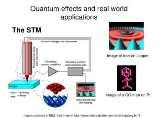 Quantum effects and real world applications
