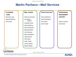 Martin Pacheco—Mail Services