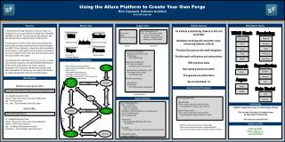 Using the  Allura  Platform to Create Your Own Forge Rick Copeland, Software Architect
