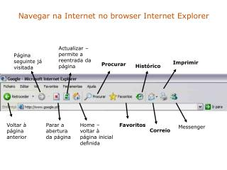 Navegar na Internet no browser Internet Explorer