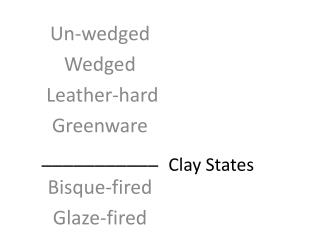 Clay States
