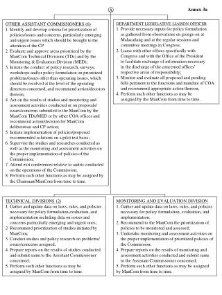 OTHER ASSISTANT COMMISSIONERS (6)  1. Identify and develop criteria for prioritization of