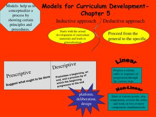 Models for Curriculum Development- Chapter 5