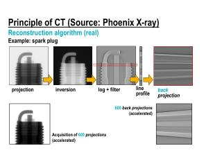 Principle of CT (Source: Phoenix X-ray) Reconstruction algorithm (real) Example: spark plug