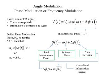 Angle Modulation:   Phase Modulation or Frequency Modulation