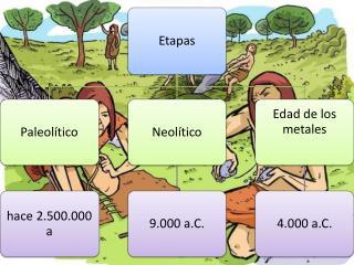 Prehistoria Península Ibérica