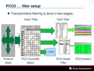 PCO2 …  filter setup