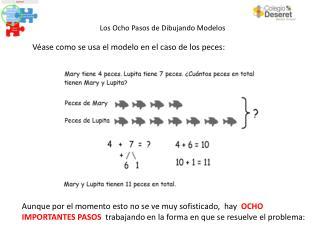Véase como se usa el modelo en el caso de los peces: