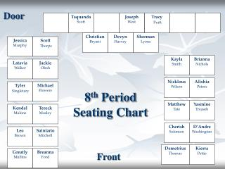8 th  Period Seating Chart