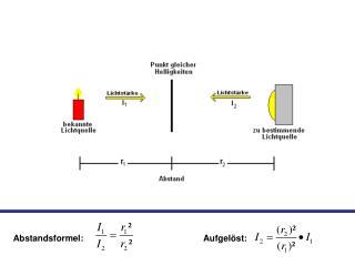 Abstands Formel