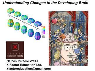 Nathan Mikaere Wallis X Factor Education Ltd.  xfactoreducation@gmail