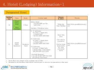 4. Hotel (Lodging) Information-1