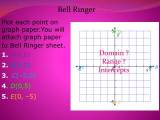 Plot  each  point on graph paper.You will   a ttach graph paper  to Bell Ringer sheet .