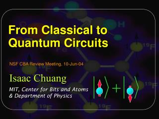 From Classical to Quantum Circuits