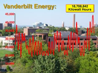 Vanderbilt Energy: