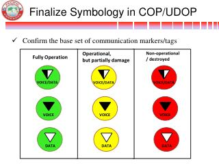 Finalize  Symbology in COP/UDOP