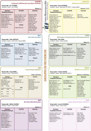 NANOMIR Composants à  NANOstructures  pour Moyen  InfraRouge Responsable: Eric  TOURNI É