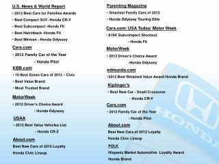 U.S. News & World Report  2012 Best Cars for Families Awards  Best Compact SUV -Honda CR-V