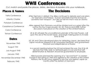 WWII Conferences Cut, match and paste the places, dates, decisions & leaders into your notebook.