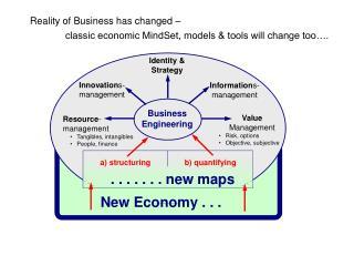New Economy  . . .