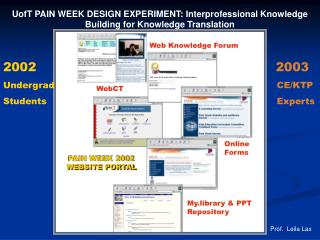 Web Knowledge Forum