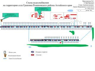 Схема водоснабжения на территории села Грановка Романовского района Алтайского края