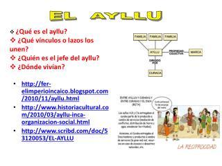 EL  AYLLU