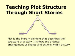 Teaching Plot Structure Through Short Stories