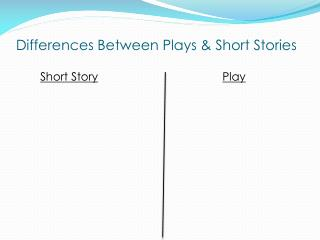 Differences Between Plays & Short Stories