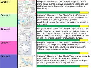 INSTITUTO ESPAÑOL DE COMERCIO EXTERIOR