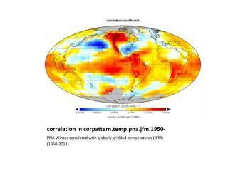 correlation in corpattern.temp.pna.jfm.1950-