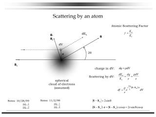 Scattering by an atom
